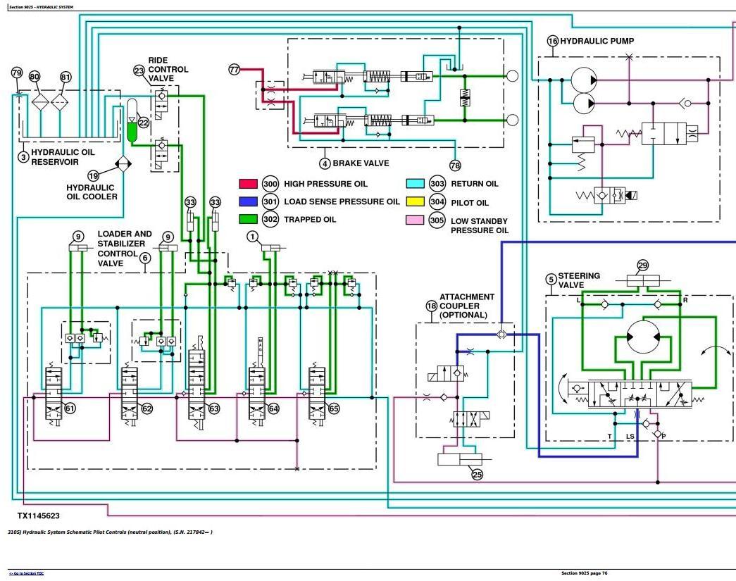 TM10131 - John Deere 310SJ Backhoe Loader (SN.-159759) Diagnostic, Operation and Test Service Manual - 3