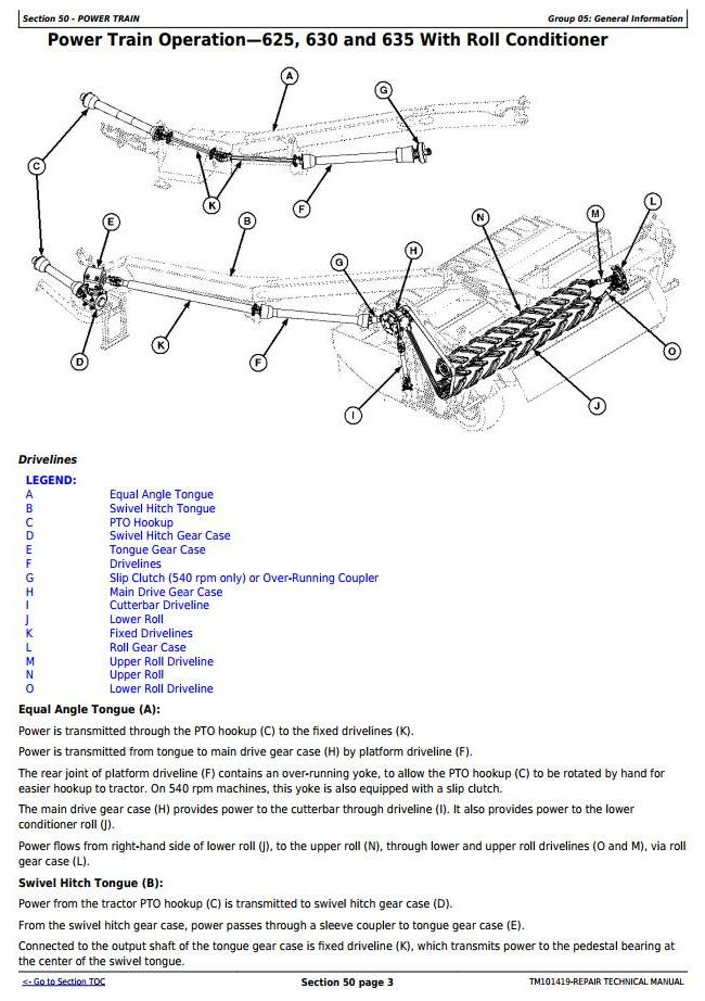 TM101419 - John Deere 625, 630, 635, 830 and 835 Mower-Conditioners Service Repair Technical Manual - 1