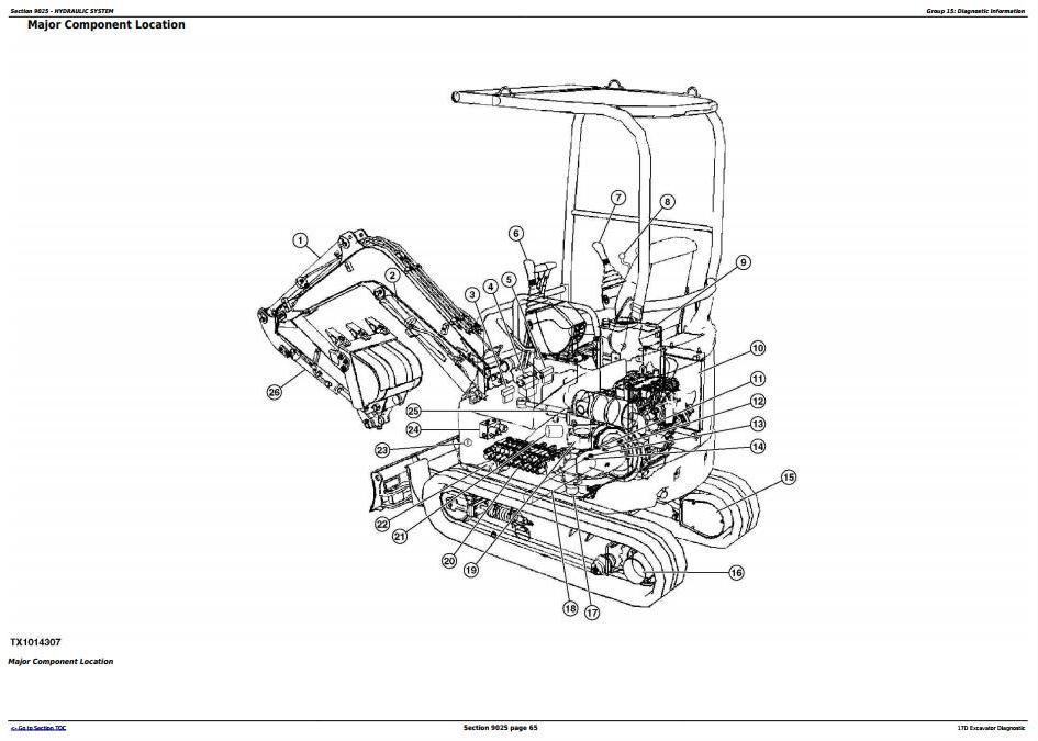 TM10258 - John Deere 17D Compact Excavator Diagnostic, Operation and Test Manual - 3