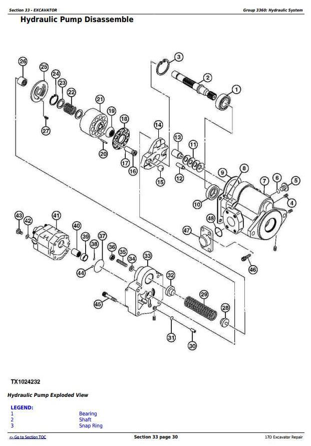 TM10259 - John Deere 17D Compact Excavator Service Repair Technical Manual - 3