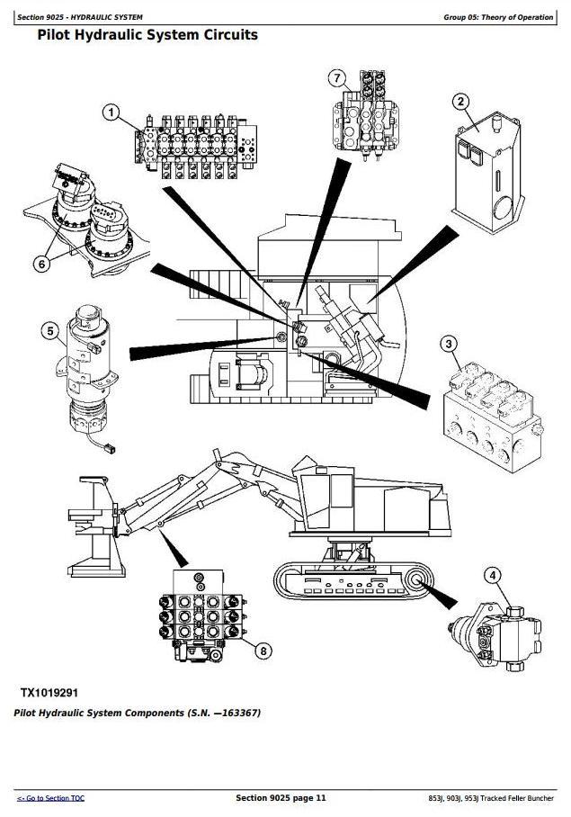 TM10270 - John Deere 853J, 903J, 953J Tracked Feller Buncher Diagnostic and Test Service Manual - 2