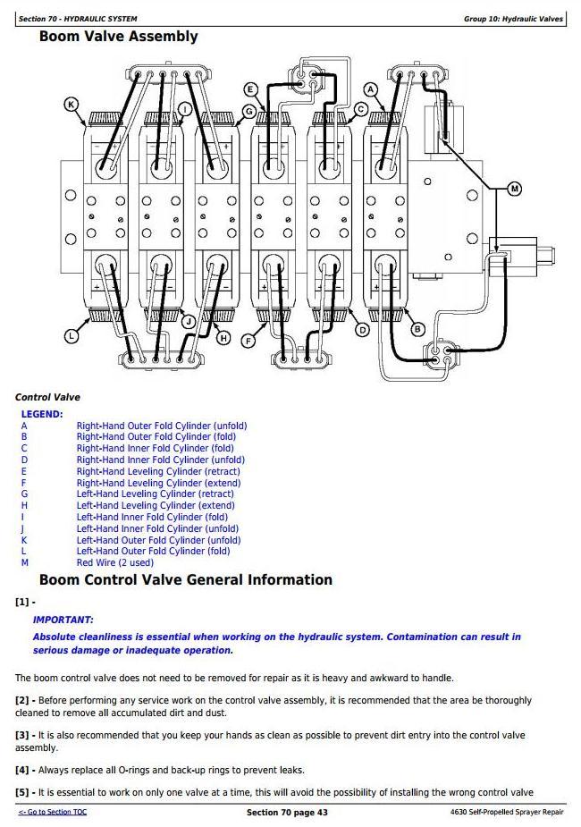 TM106119 - John Deere 4630 Self-Propelled Sprayes (PIN Prefix 1YH) Service Repair Technical Manual - 3
