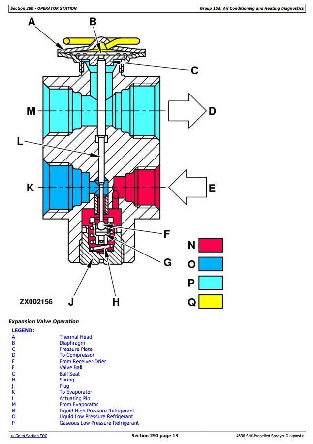 TM106219 - John Deere 4630 Self-Propelled Sprayers (PIN Prefix 1YH) Diagnostic &Tests Service Manual - 3