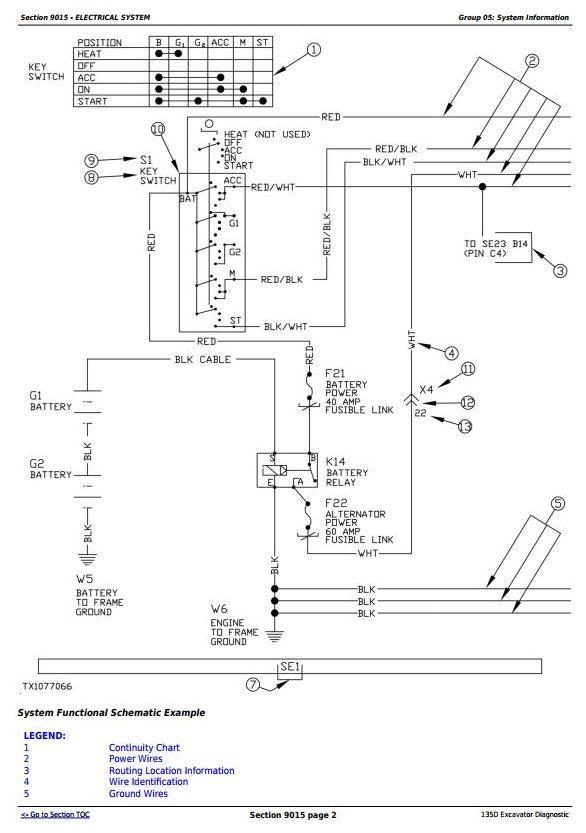 TM10742 - John Deere 135D RTS Excavator Diagnostic, Operation and Test Service Manual - 1