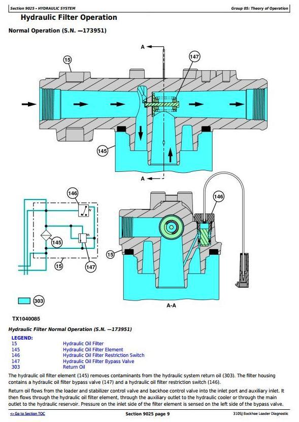 TM10848 - John Deere 310SJ Backhoe Loader (SN.159760-) Diagnostic, Operation and Test Service Manual - 2