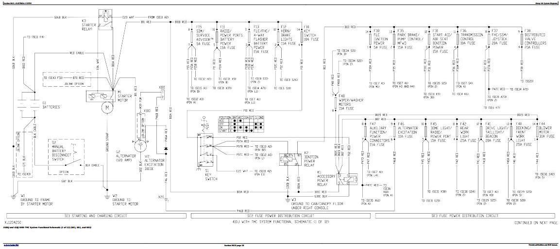 TM10852 - John Deere 310SJ TC, 410J TC Backhoe Loader w.TMC Diagnostic, Operation&Test Service Manual - 3