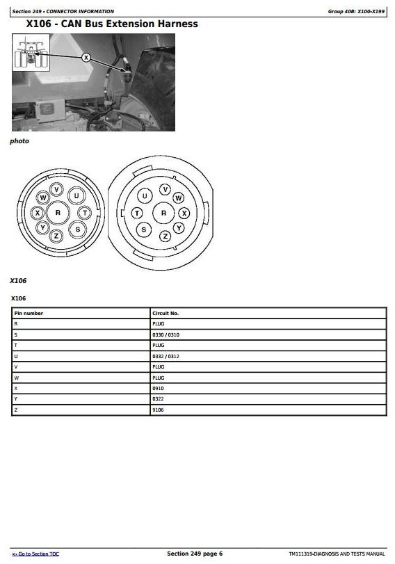 TM111319 - John Deere 1700, 1705, 1720, 1725 Twin Row Planter Diagnostic and Tests Service Manual - 1
