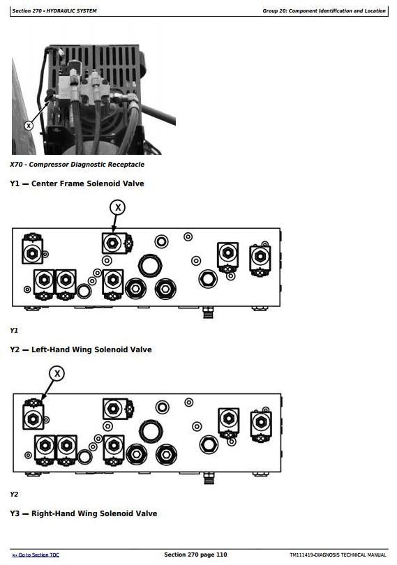 TM111419 - John Deere 1770NT (SN.740101-745000) 12-Row Planter Frame (Worldwide) Diagnostic & Tests manual - 2