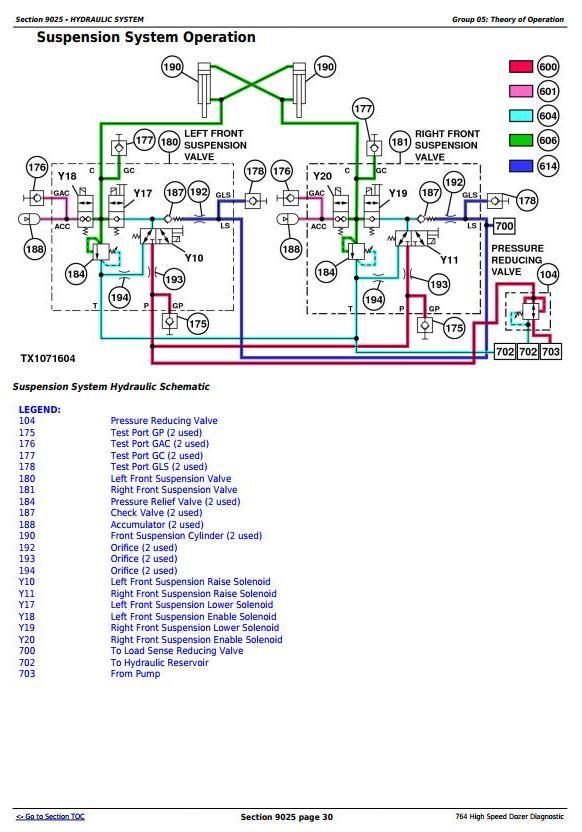 TM11192 - John Deere 764 High Speed Crawler Dozer Diagnostic, Operation and Test Service Manual - 3