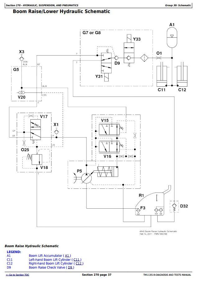 TM113519 - John Deere 4940 Self-Propelled Sprayers Diagnostic and Tests Service Manual - 2