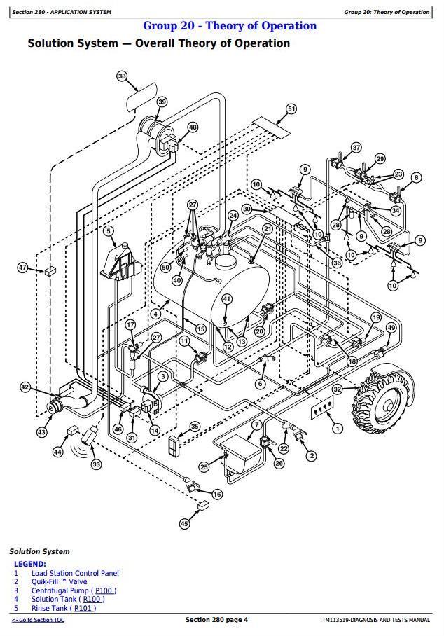 TM113519 - John Deere 4940 Self-Propelled Sprayers Diagnostic and Tests Service Manual - 3