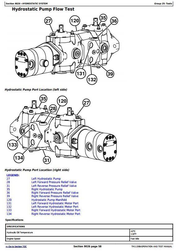 TM11398 - John Deere 318D, 320D Skid Steer Loader with Manual Controls Diagnostic Service Manual - 2