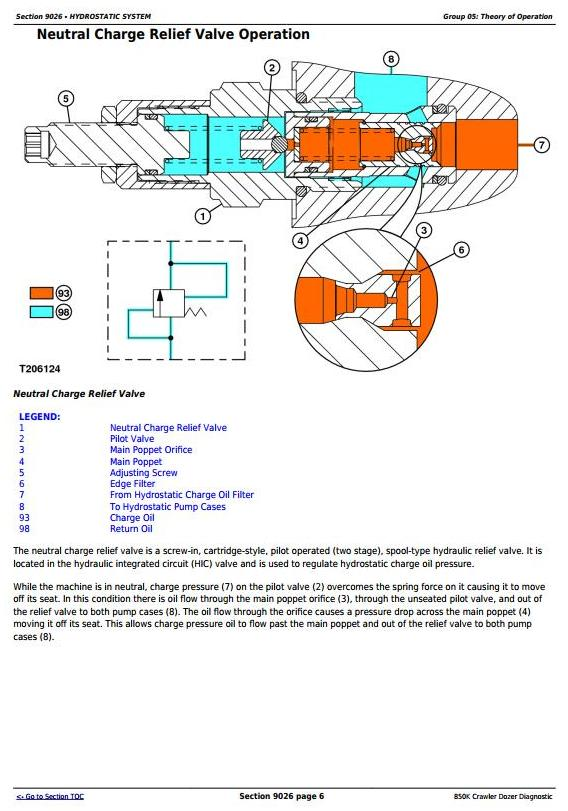 TM12043 - John Deere 850K Crawler Dozer (PIN: 1T0850KX__E178122-271265) Diagnostic, Test Service Manual - 2