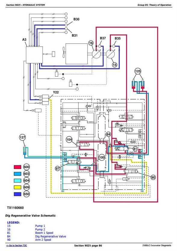TM12171 - John Deere 250GLC Excavator Diagnostic, Operation and Test Service Manual - 3