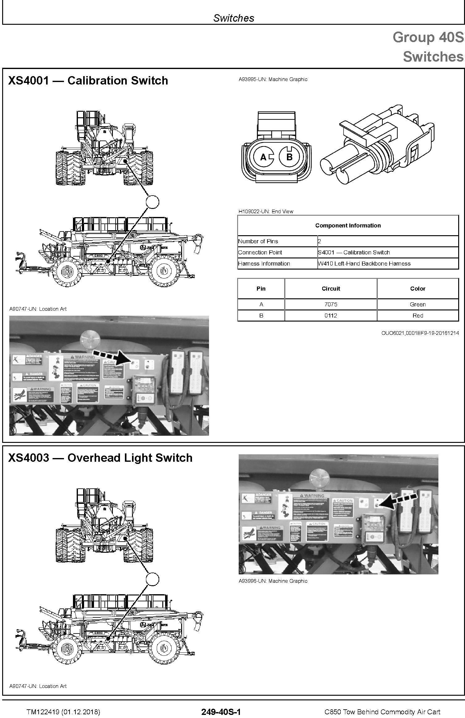 John Deere C850 Tow Behind Commodity Air Cart Diagnostic Technical Manual (TM122419) - 2