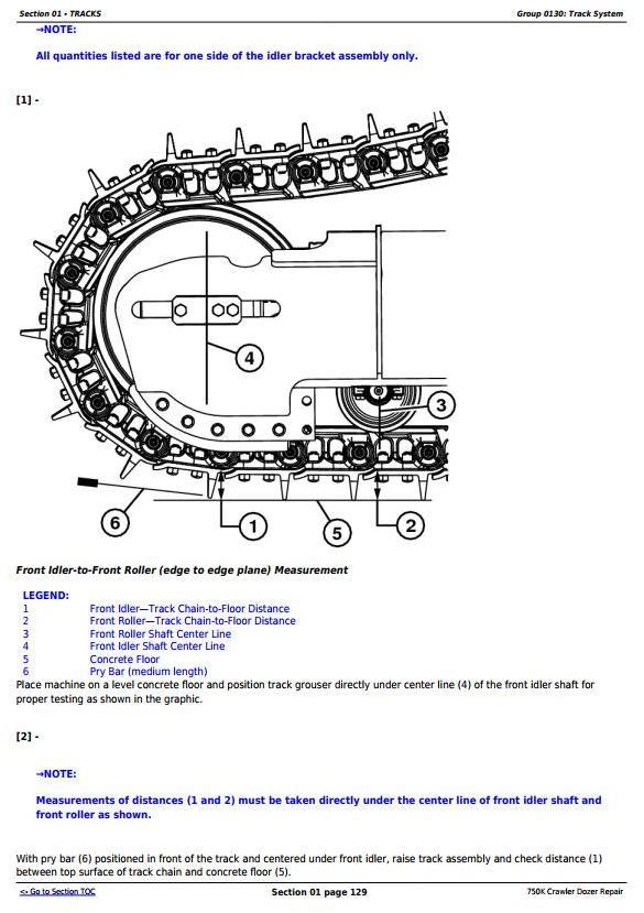 TM12266 - John Deere 750K Crawler Dozer Diagnostic, Operation and Test Service Manual - 3