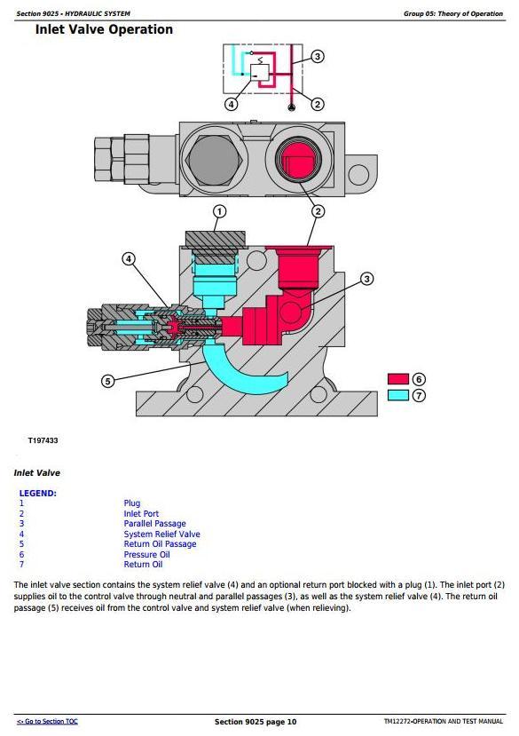 TM12272 - John Deere 450J Crawler Dozer (S.N. 216243— ) Diagnostic, Operation & Test Service Manual - 2