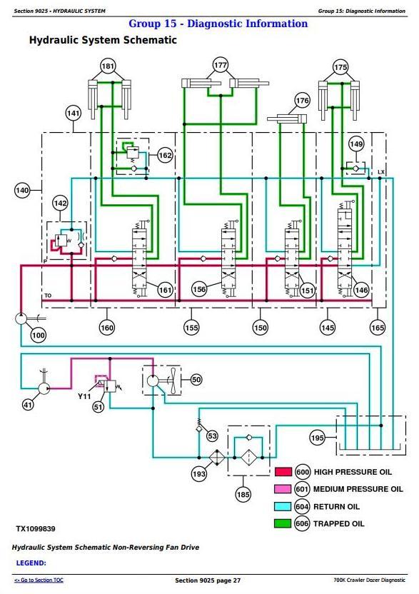 TM12294 - John Deere 700K Crawler Dozer (S.N. 217278-275435) Diagnostic, Operation&Test Service Manual - 3