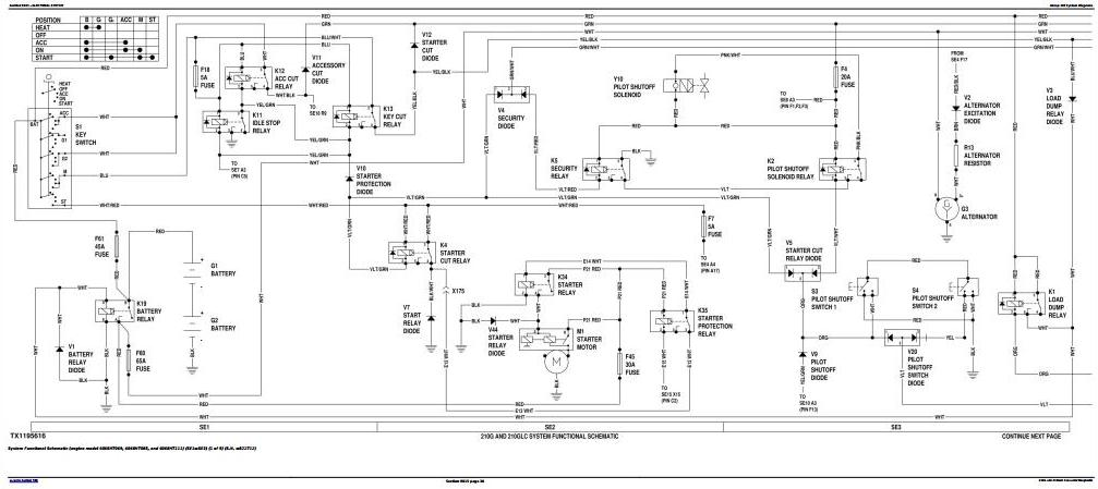 TM12536 - John Deere 210G, 210GLC (T2/S2) Excavator Diagnostic, Operation and Test Service Manual - 1