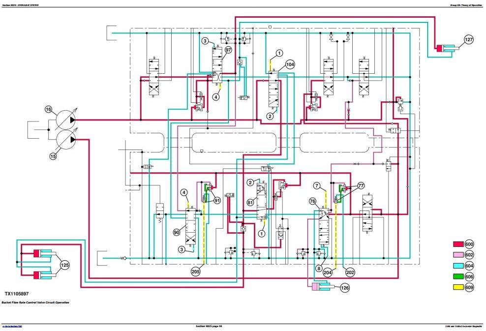 TM12536 - John Deere 210G, 210GLC (T2/S2) Excavator Diagnostic, Operation and Test Service Manual - 2