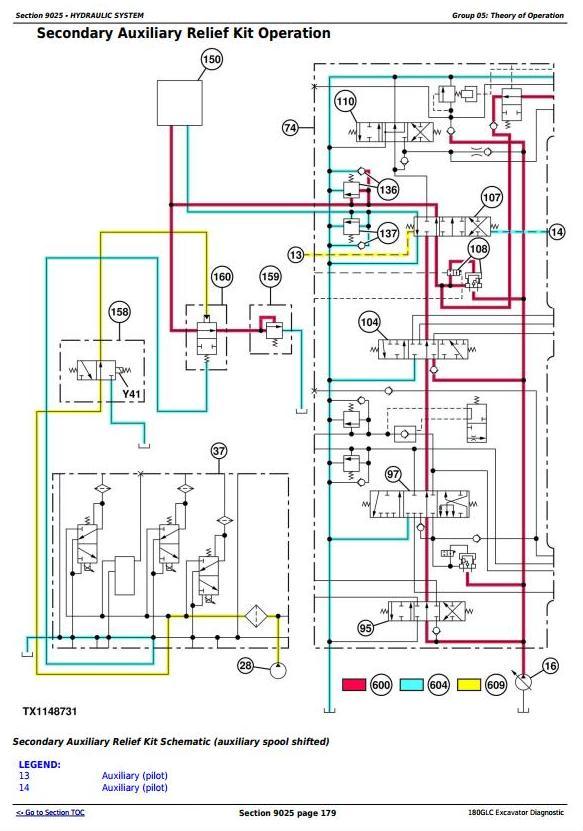 TM12542 - John Deere 180GLC (PIN: 1FF180GX__D020001) T3/S3A Excavator Diagnostic, Operation and Test manual - 3