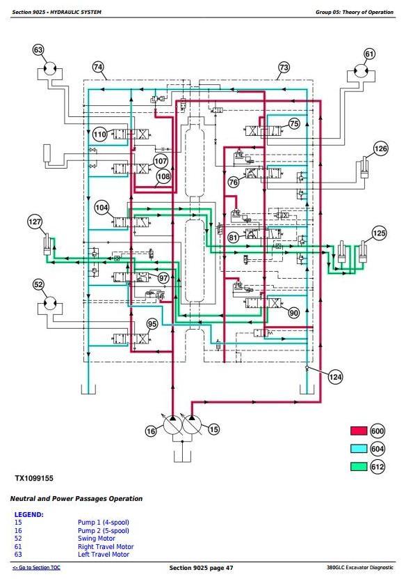 TM12572 - John Deere 380GLC (T3/S3A) Excavator Diagnostic, Operation and Test Manual - 3