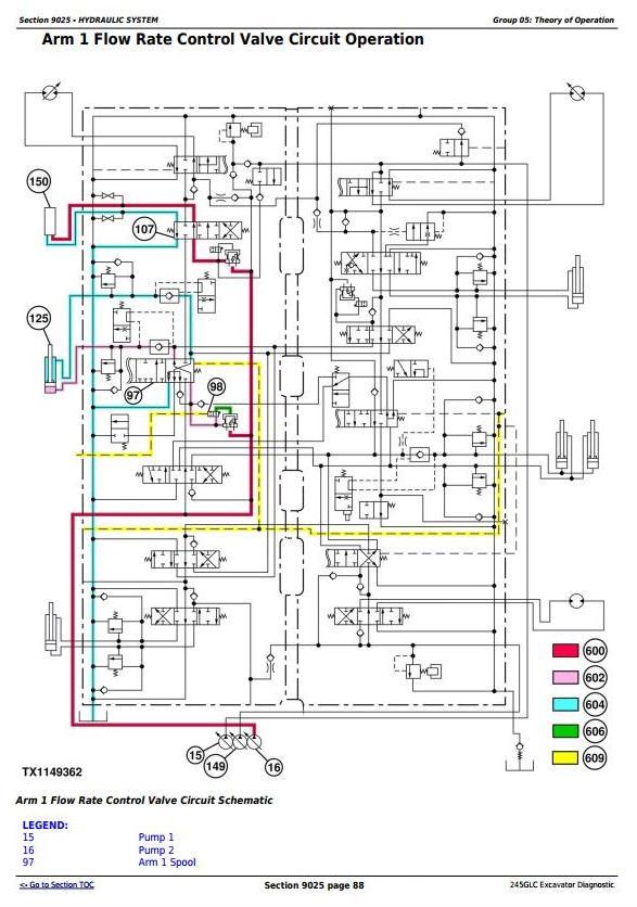 TM12660 - John Deere 245GLC iT4 Excavator Diagnostic, Operation and Test Service Manual - 2