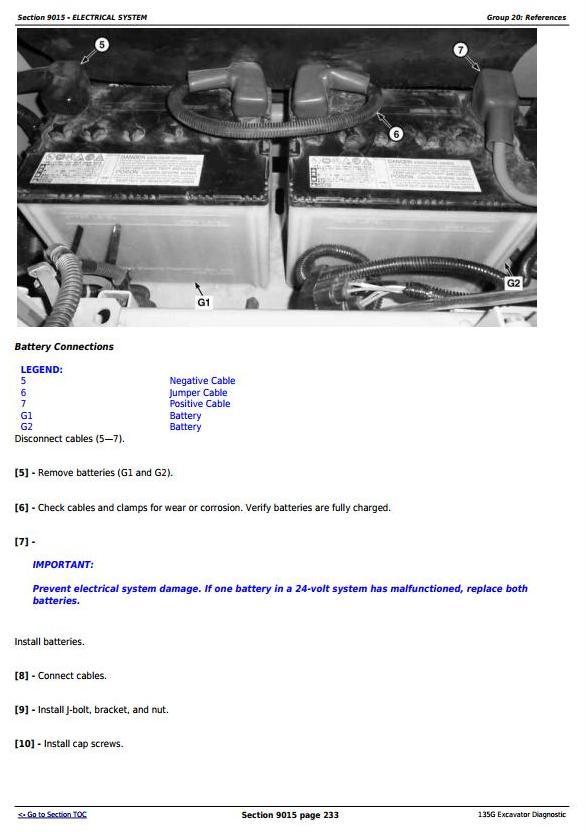 TM12666 - John Deere 135G (iT4) Excavator Diagnostic, Operation and Test Service Manual - 2