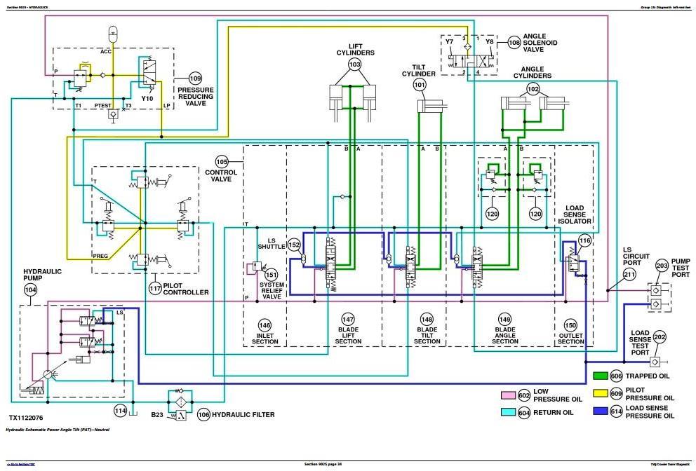 TM12709 - John Deere 750J Crawler Dozer Diagnostic, Operation and Test Service Manual - 2