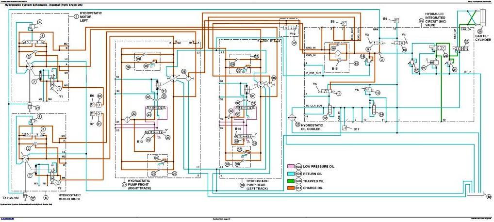 TM12720 - John Deere 655K Crawler Loader Diagnostic, Operation and Test Service Manual - 3