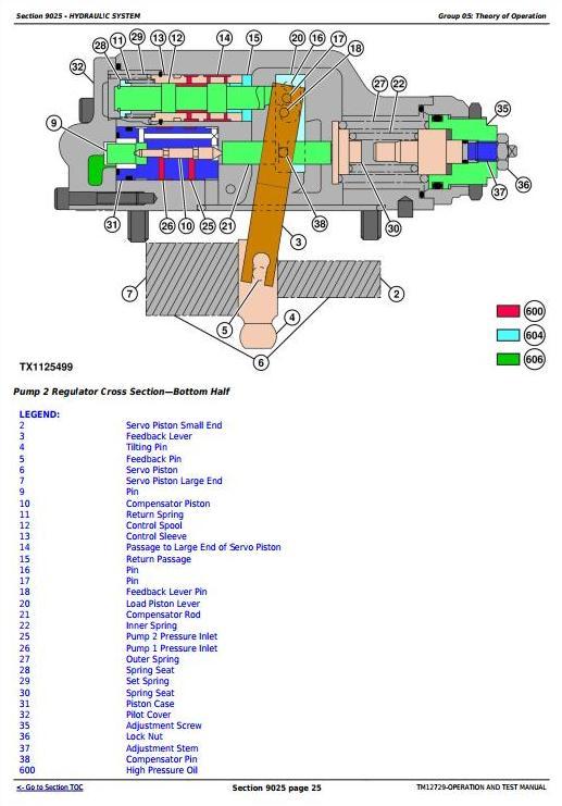 TM12729 - John Deere E210, E210LC, E230LC Excavator Diagnostic, Operation and Test Service Manual - 2