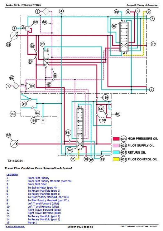 TM12729 - John Deere E210, E210LC, E230LC Excavator Diagnostic, Operation and Test Service Manual - 3