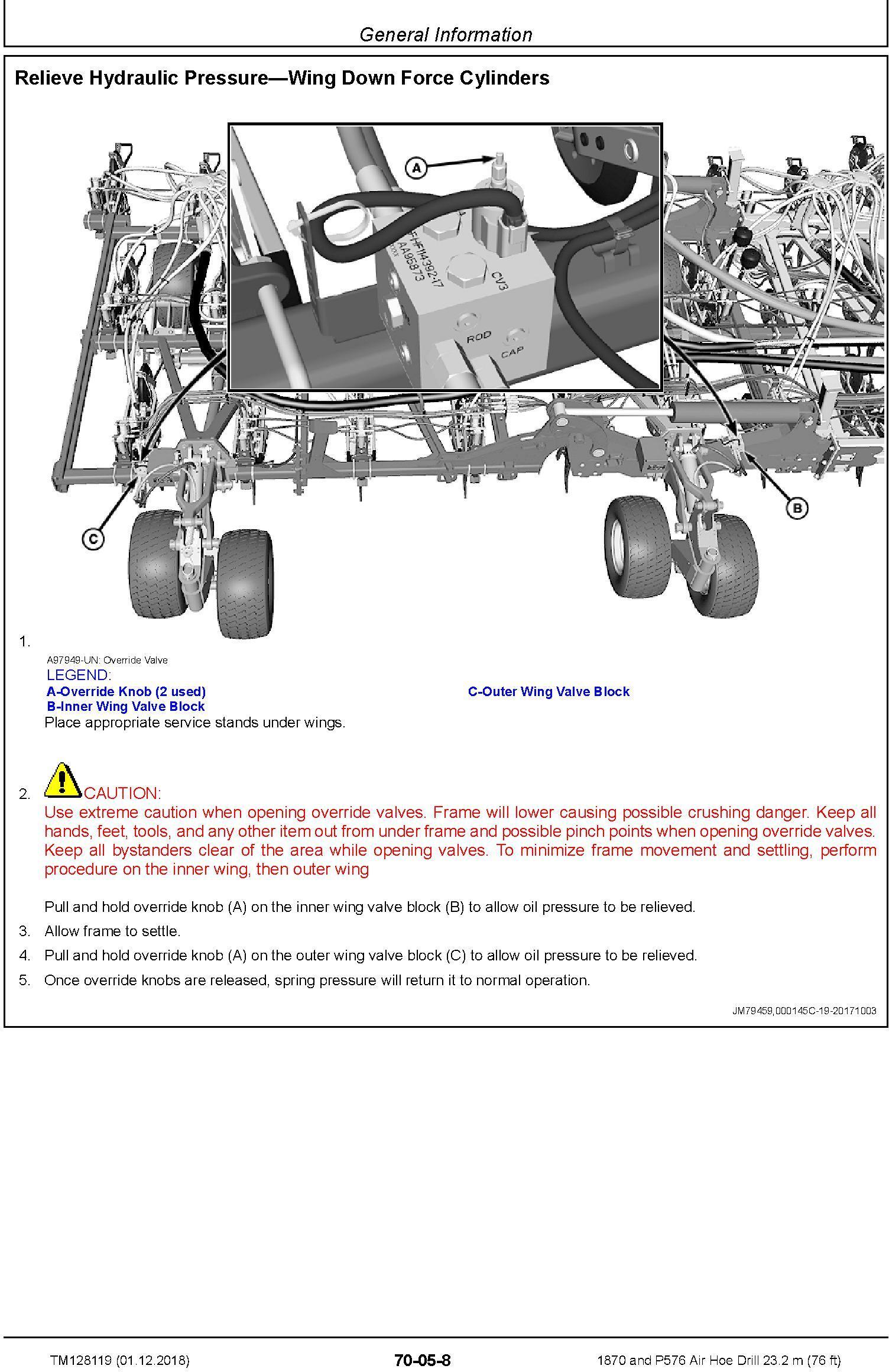 John Deere 1870 and P576 Air Hoe Drill 23.2 m (76 ft) Service Repair Technical Manual (TM128119) - 1