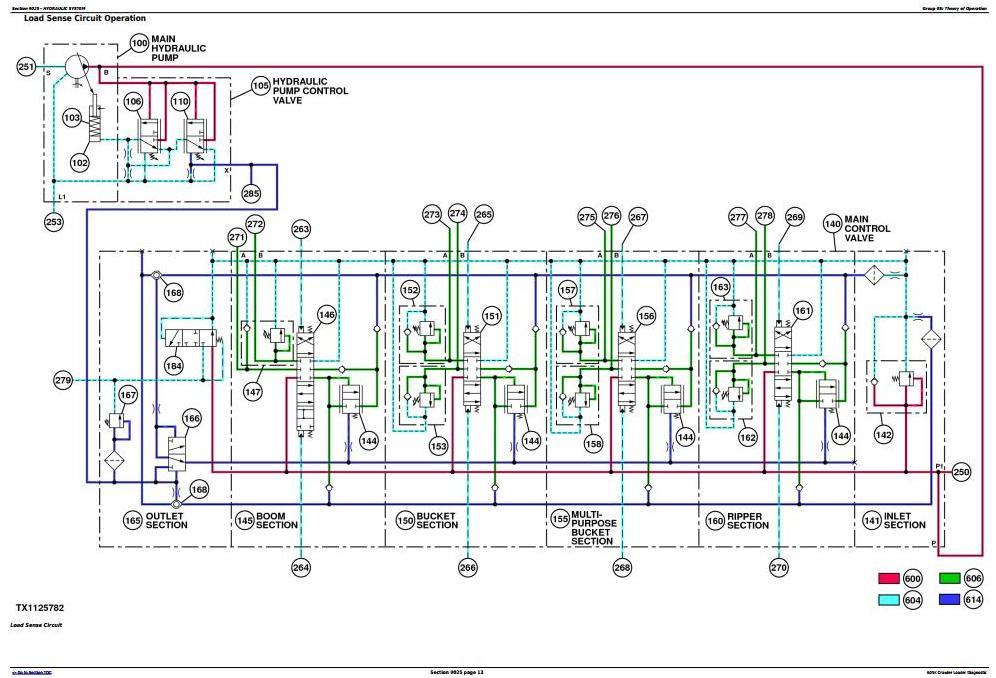 TM12821 - John Deere 605K Crawler Loader Diagnostic, Operation and Test Service Manual - 2