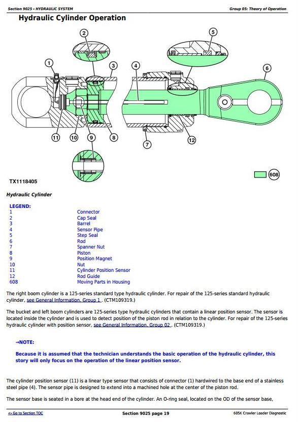 TM12821 - John Deere 605K Crawler Loader Diagnostic, Operation and Test Service Manual - 3