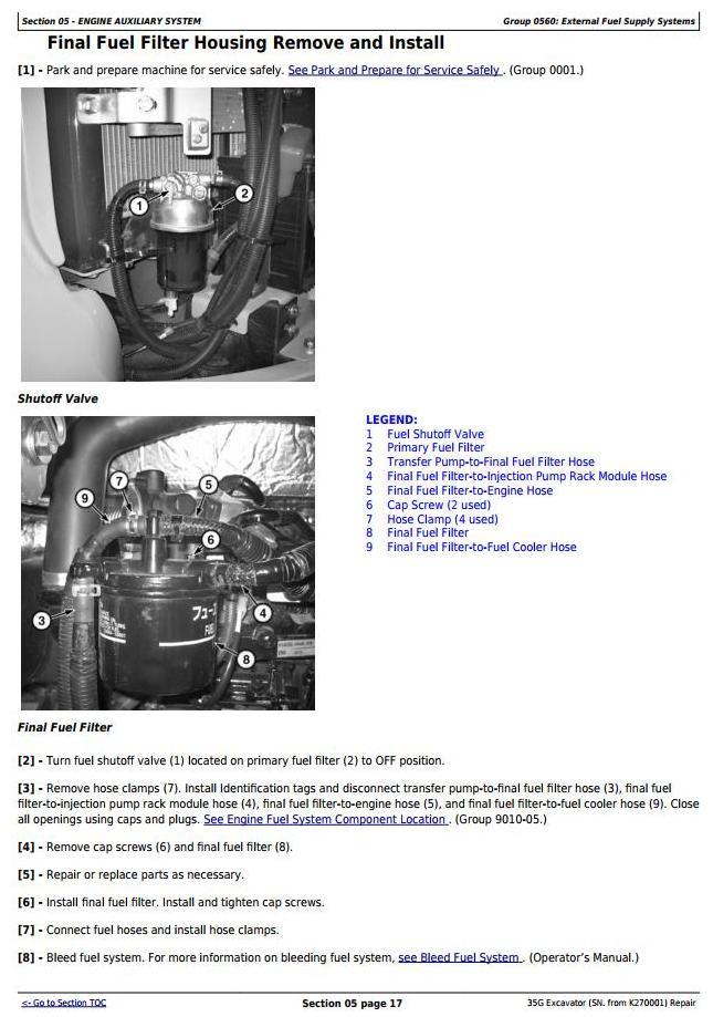 TM12894 - John Deere 35G (SN. from K270001) Compact Excavator Service Repair Technical Manual - 2