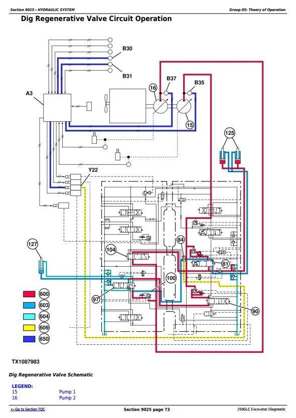TM13078X19 - John Deere 250GLC (T2/S2) Excavator Diagnostic, Operation and Test Service Manual - 3