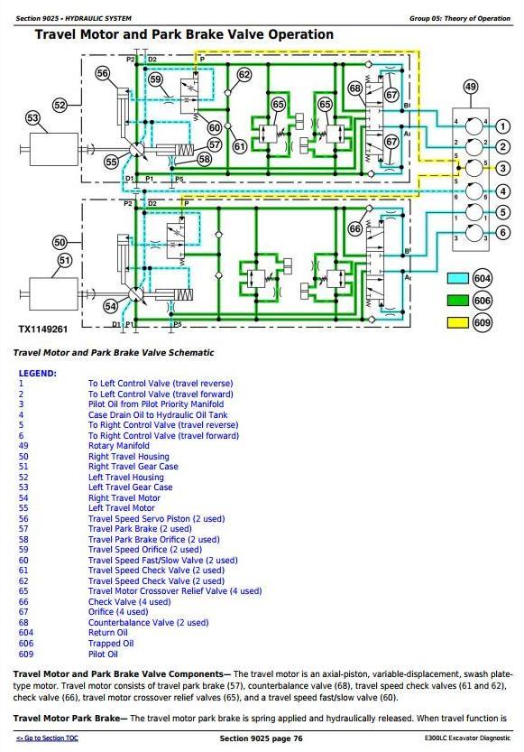 TM13102X19 - John Deere E300LC (T2/S2) Excavator Diagnostic, Operation and Test Service Manual - 2