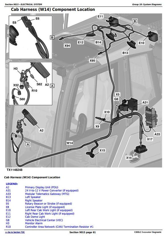 TM13102X19 - John Deere E300LC (T2/S2) Excavator Diagnostic, Operation and Test Service Manual - 3