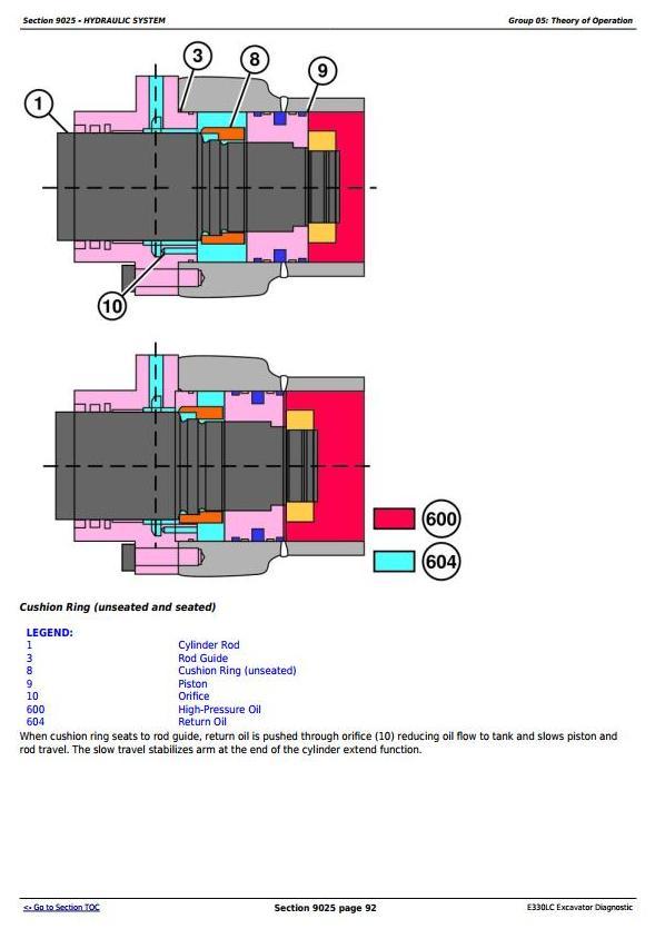 TM13103X19 - John Deere E330LC Excavator Diagnostic, Operation and Test Service Manual - 3