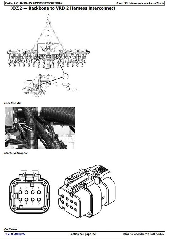 TM131719 - John Deere 1795 Planter (SN.760101-) with MaxEmerge 5 Row Units Diagnostic Service Manual - 1