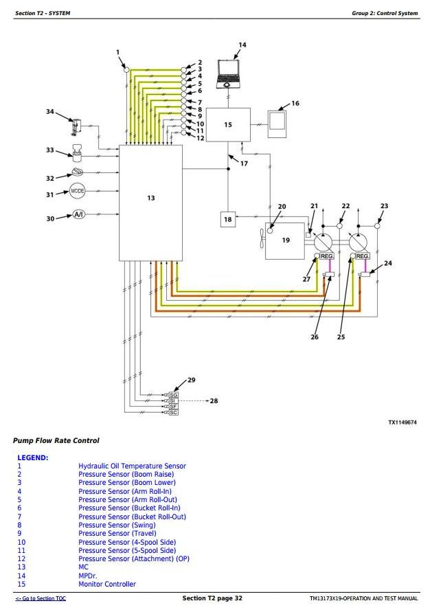 TM13173X19 - John Deere 470GLC Excavator Troubleshooting, Operation and Test Service Manual - 3