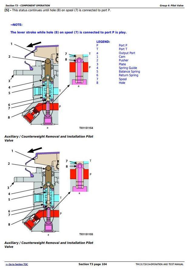 TM13173X19 - John Deere 470GLC Excavator Troubleshooting, Operation and Test Service Manual - 2