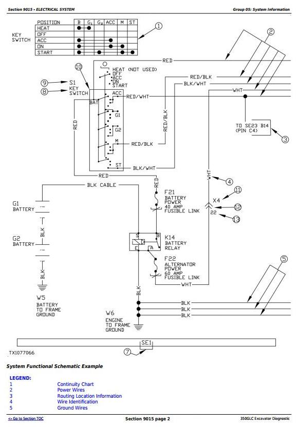 TM13196X19 - John Deere 350GLC Excavator Diagnostic, Operation and Test Service Manual - 1