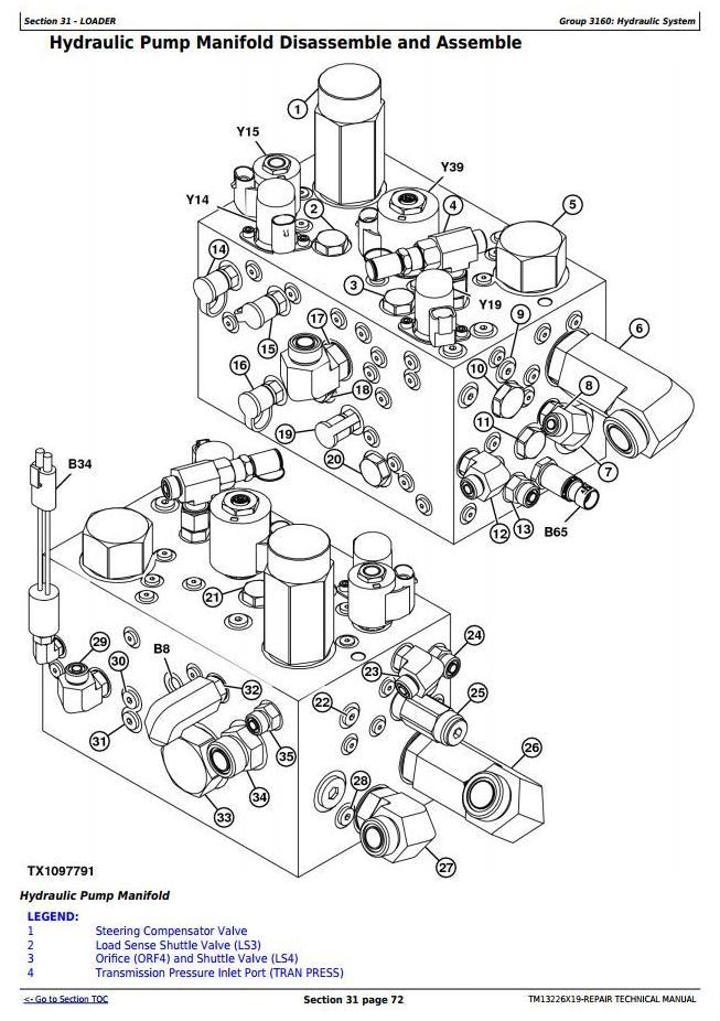 TM13226X19 - John Deere 824K Series II 4WD Loader (SN. from F664579) Service Repair Technical Manual - 3
