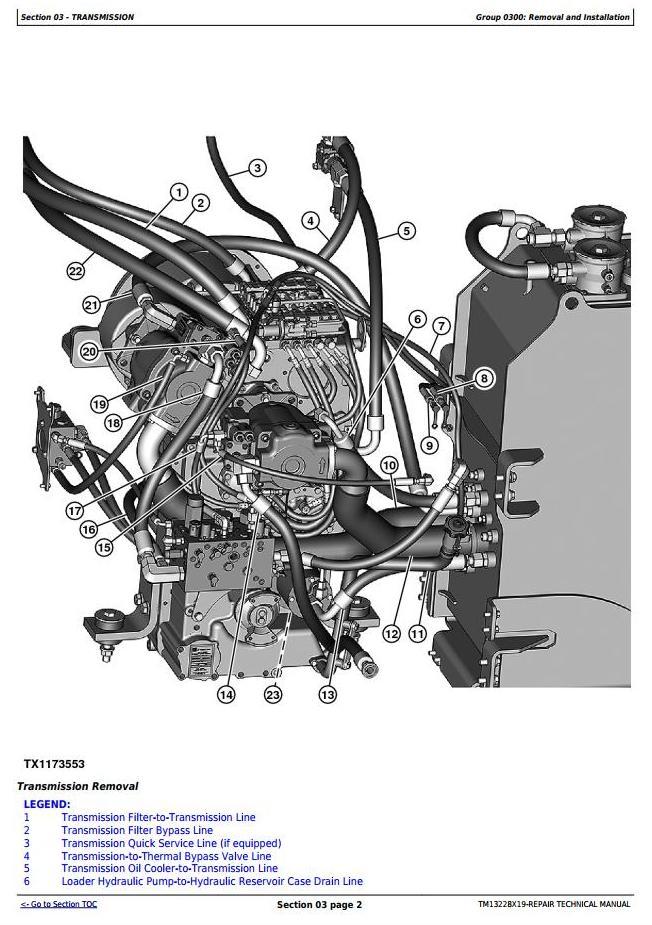 TM13228X19 - John Deere 844K Series II 4WD Loader (SN. from F664098) Service Repair Technical Manual - 2