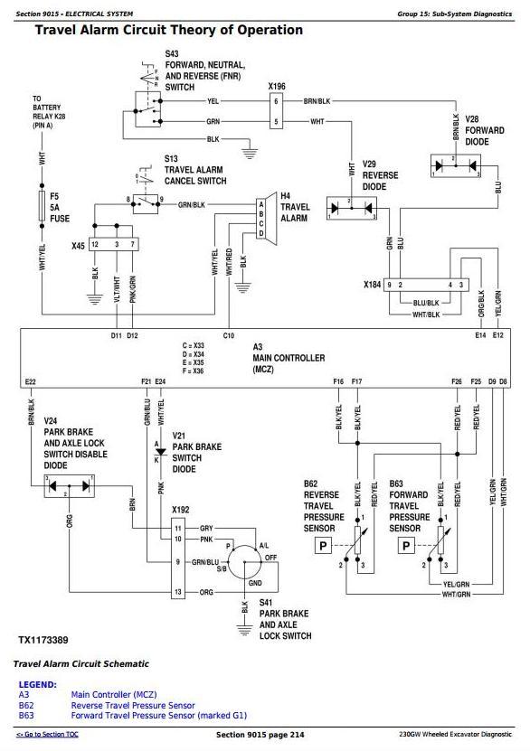 TM13249X19 - John Deere 230GW Wheeled Excavator Diagnostic, Operation and Test Service Manual - 1