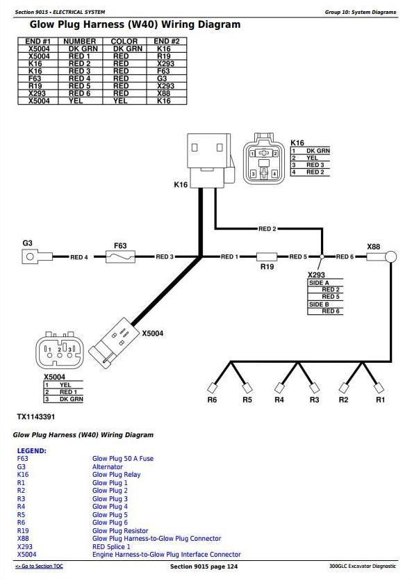 TM13263X19 - John Deere 300GLC Excavator Diagnostic, Operation and Test Manual - 1