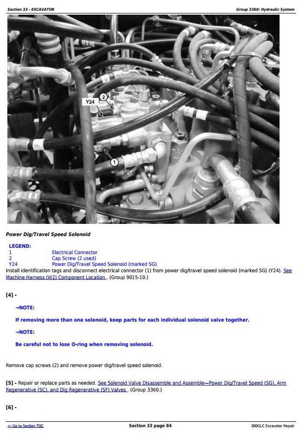 TM13264X19 - John Deere 300GLC Excavator Service Repair Technical Manual - 3