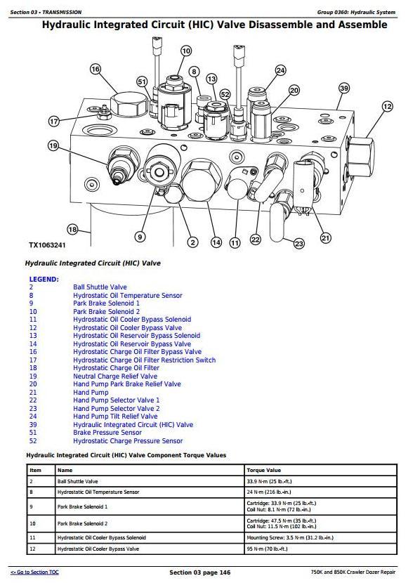 TM13282X19 - John Deere 750K and 850K Crawler Dozer (PIN:1T0*50KX__F2715**-) Service Repair Manual - 2